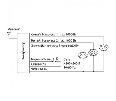 Пульт управления 3-канала, Y7 (620)